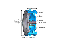 Wafer Check Valves - 2
