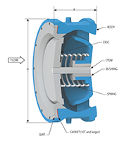 ALC® Wafer Check Valves - 3