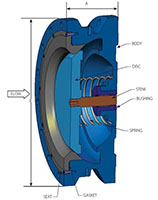 TLW-Wafer-Check-Valve