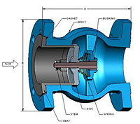 GLC® Flanged Check Valves