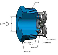 Vacuum Breaker Threaded In-Line Check Valves